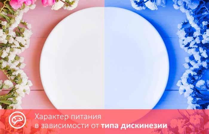 Характер питания в зависимости от типа дискинезии